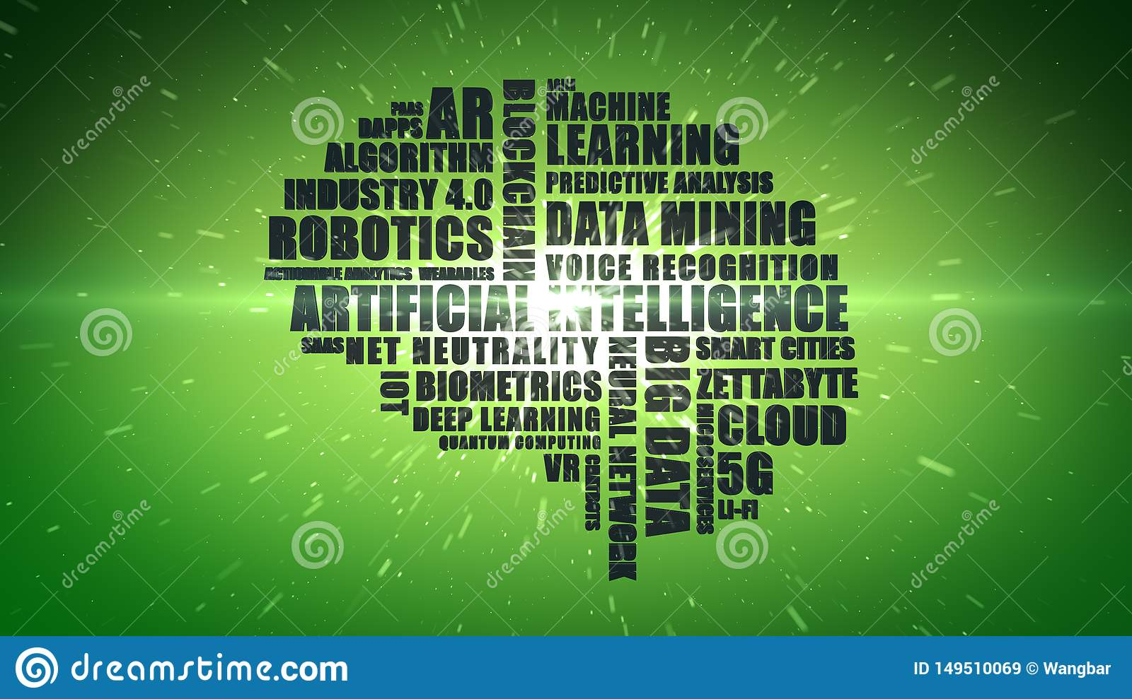 Green technology buzzword wordcloud for Artificial Intelligence