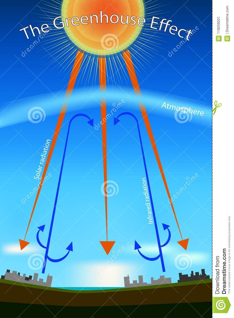 greenhouse effect and global warming infographics  vector cartoon vector