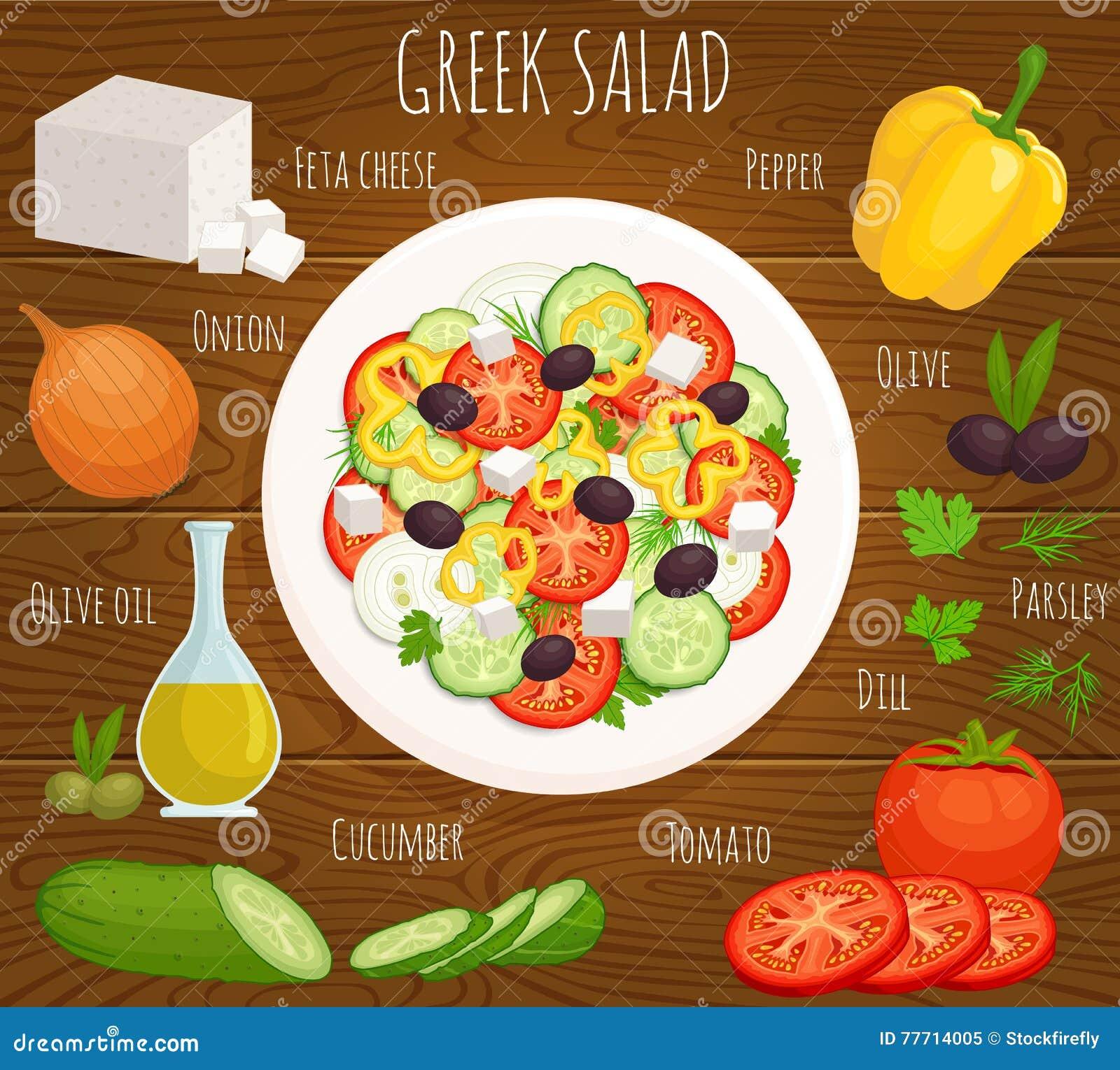 Grekiskt salladrecept för vektor
