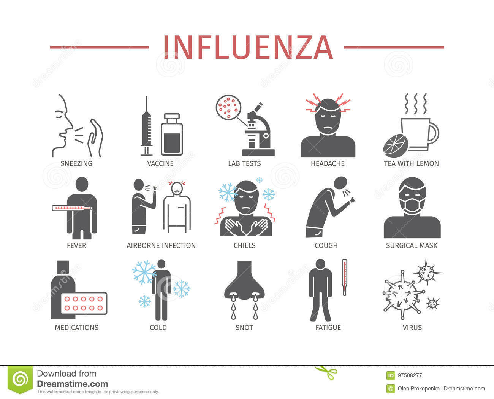 Grippe Grippe-Symptome, Behandlung Flache Ikonen eingestellt Vektorzeichen