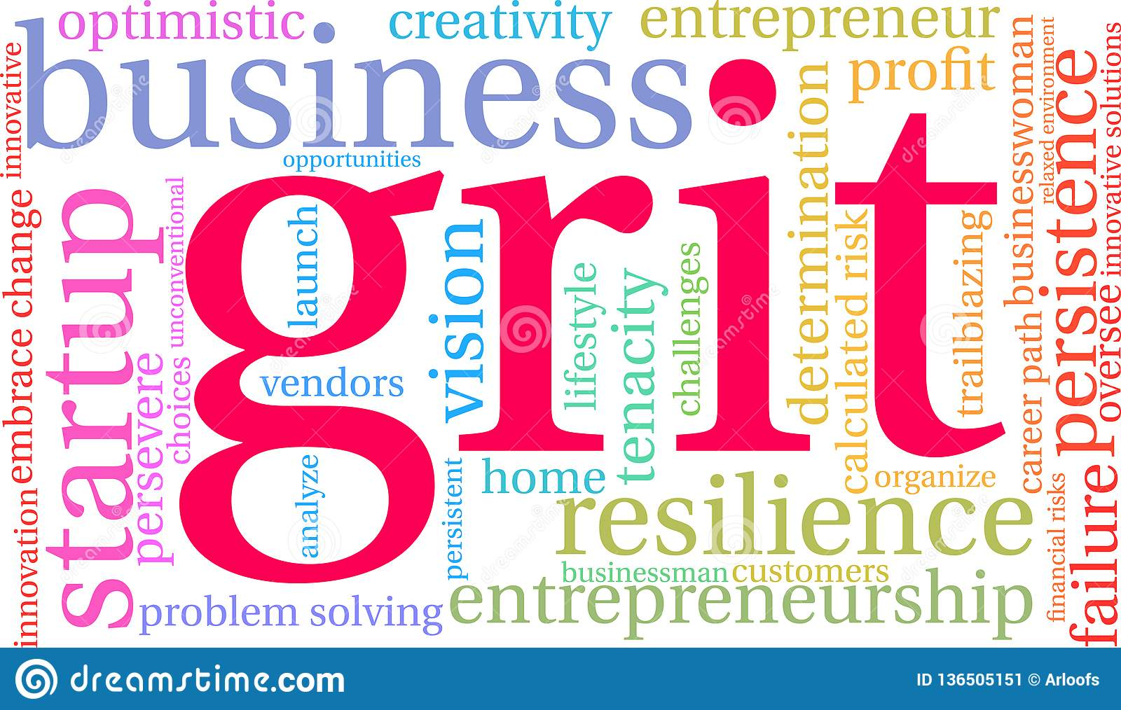 Grit Word Cloud