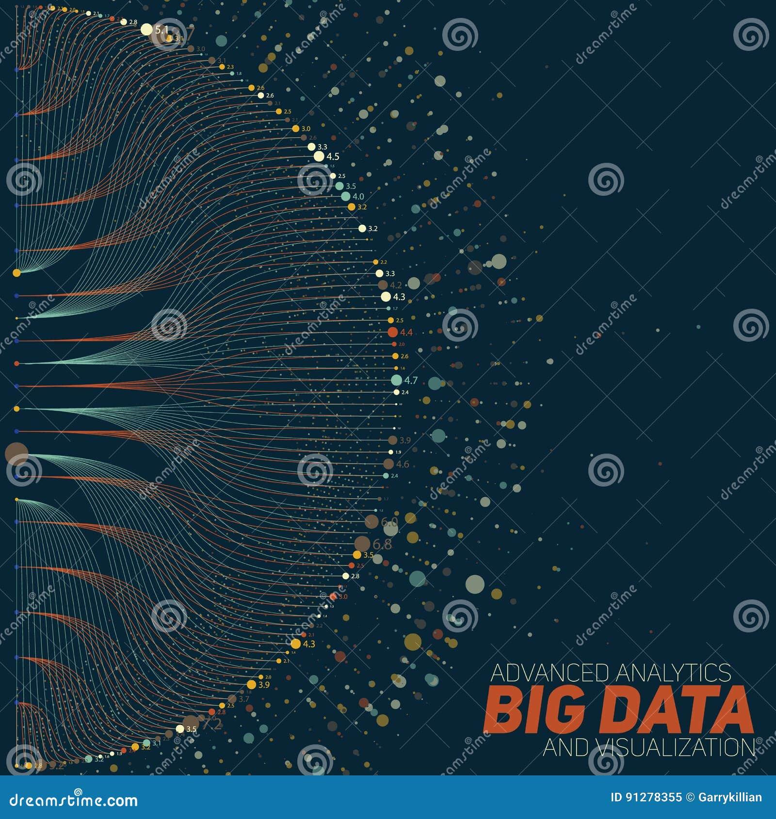 Große Datensichtbarmachung Futuristisches infographic Ästhetisches Design der Informationen Sichtdatenkomplexität