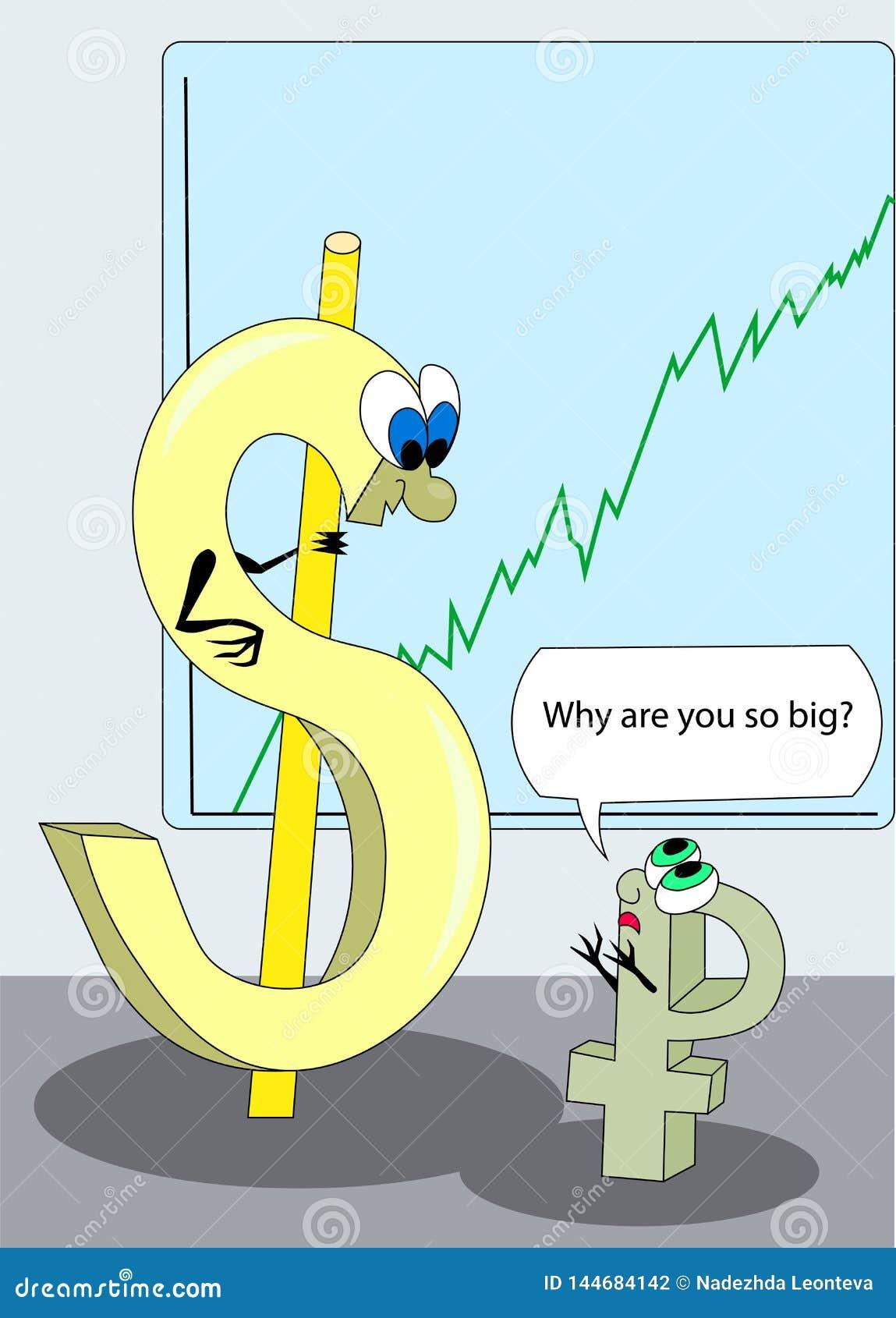 Großer Dollar und kleiner Rubel
