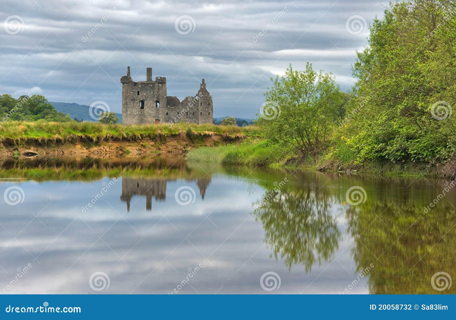 Grodowy kilchurn Scotland