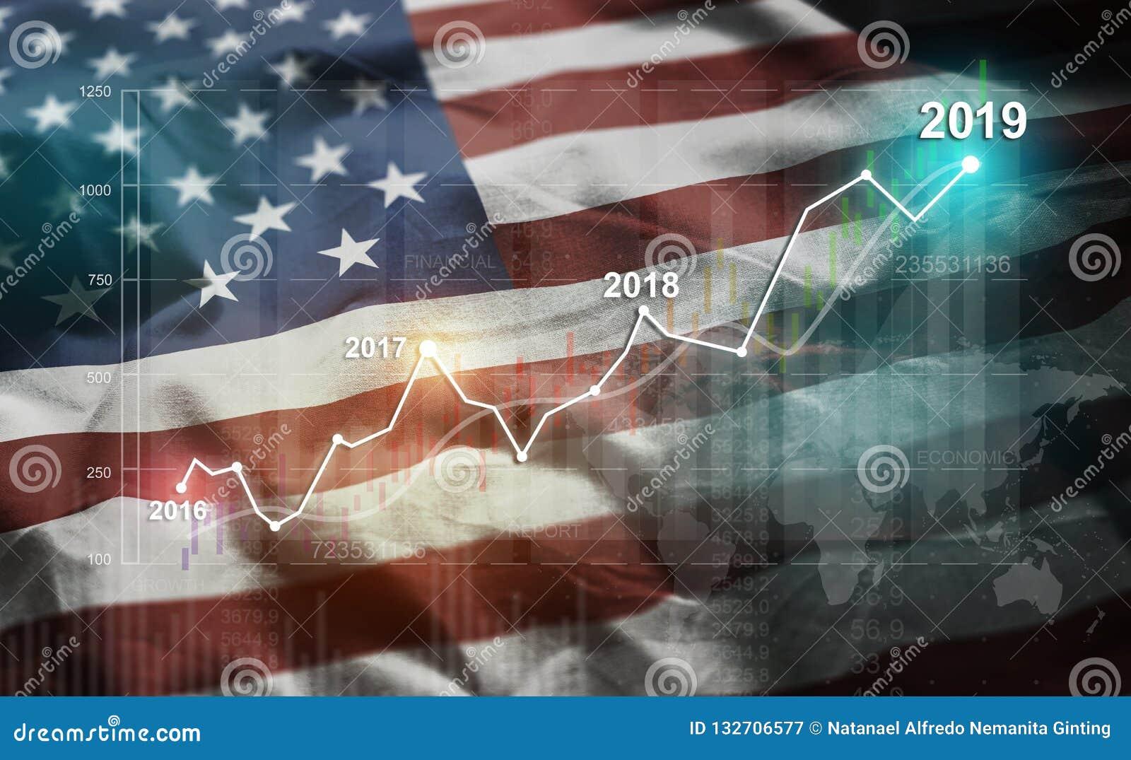 Groeiende Statistiek Financiële 2019 tegen Verenigde Staten van Americ