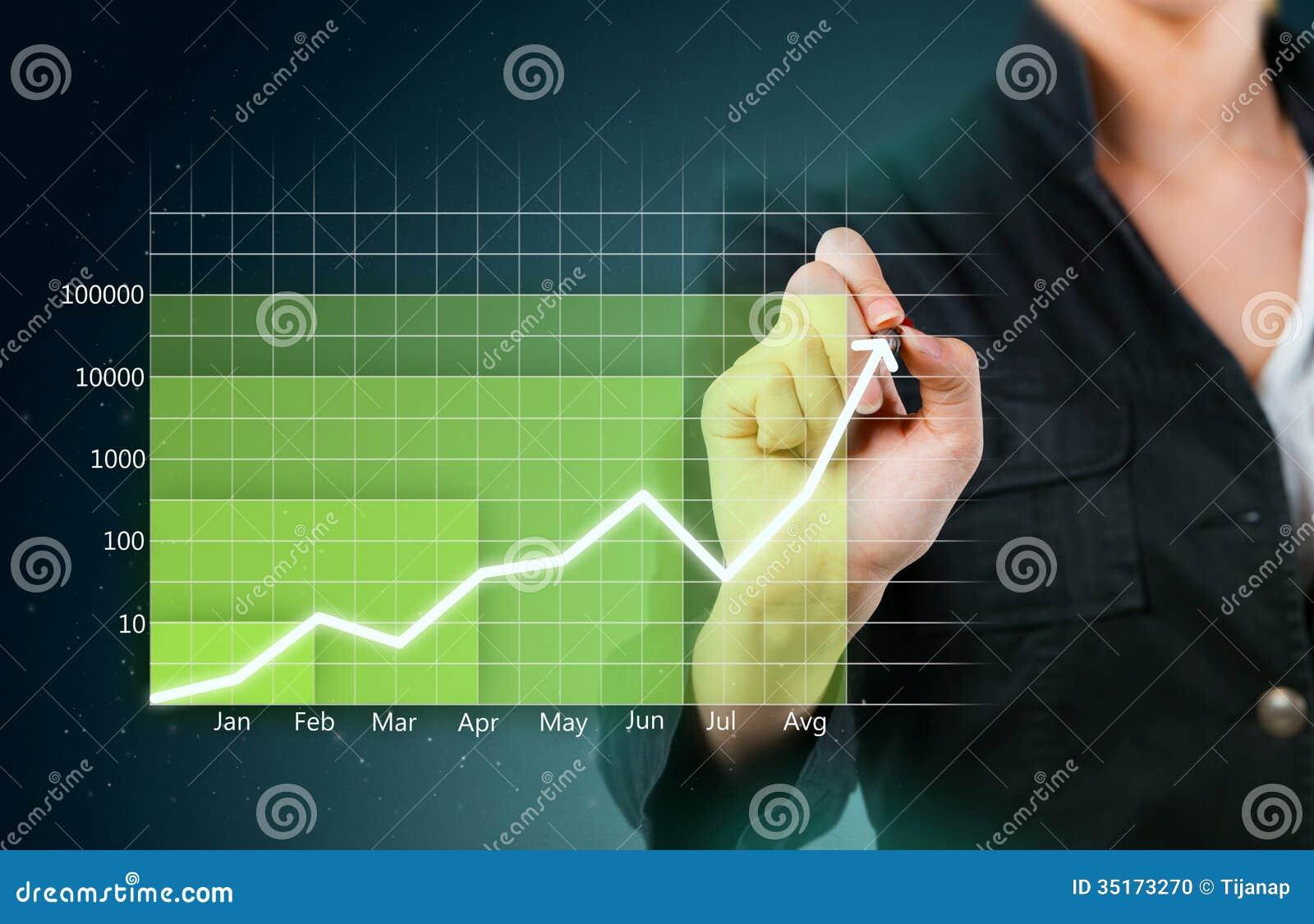 Groene bedrijfsgrafiek die de groei tonen