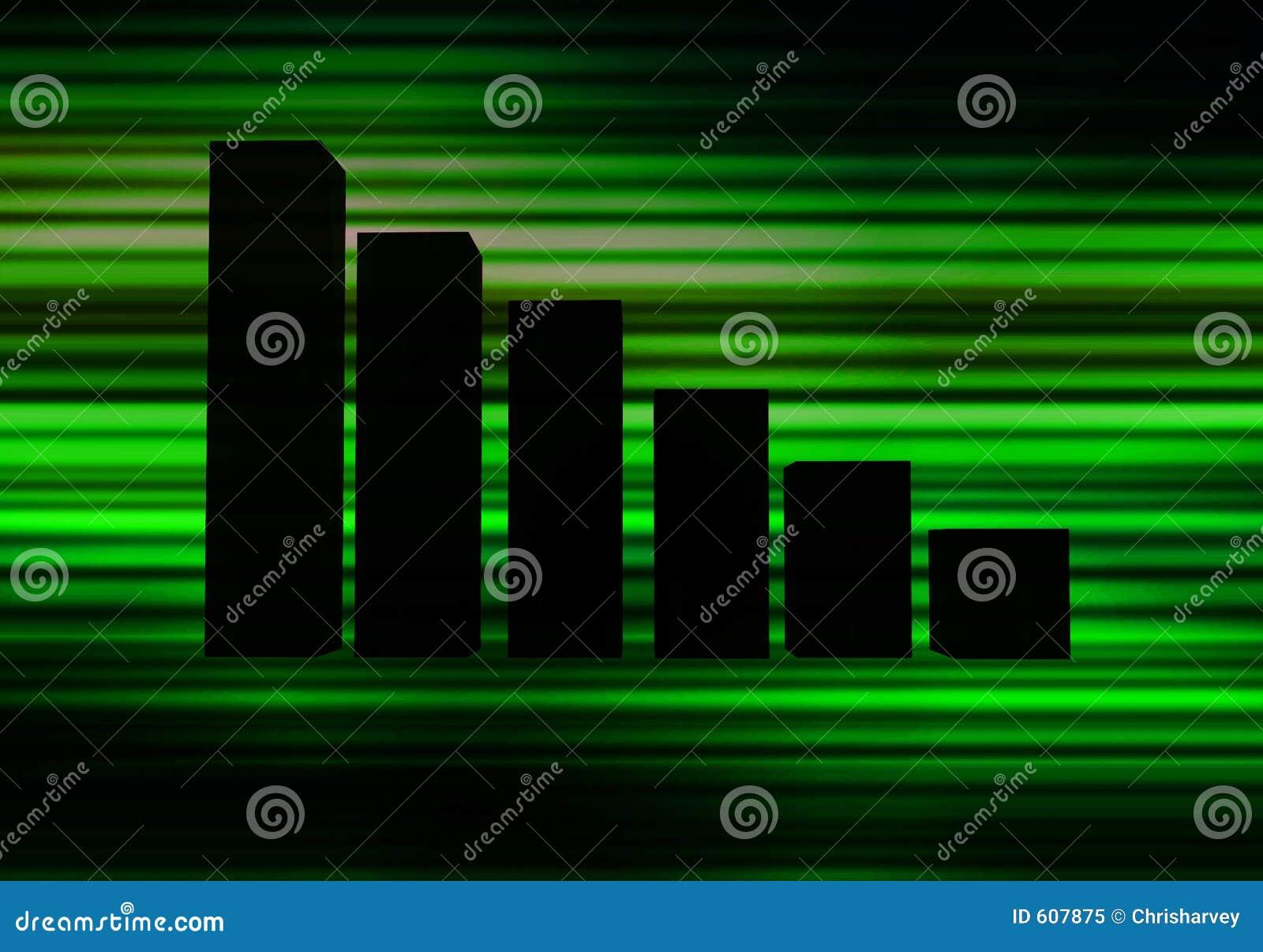 Groene Grafiek