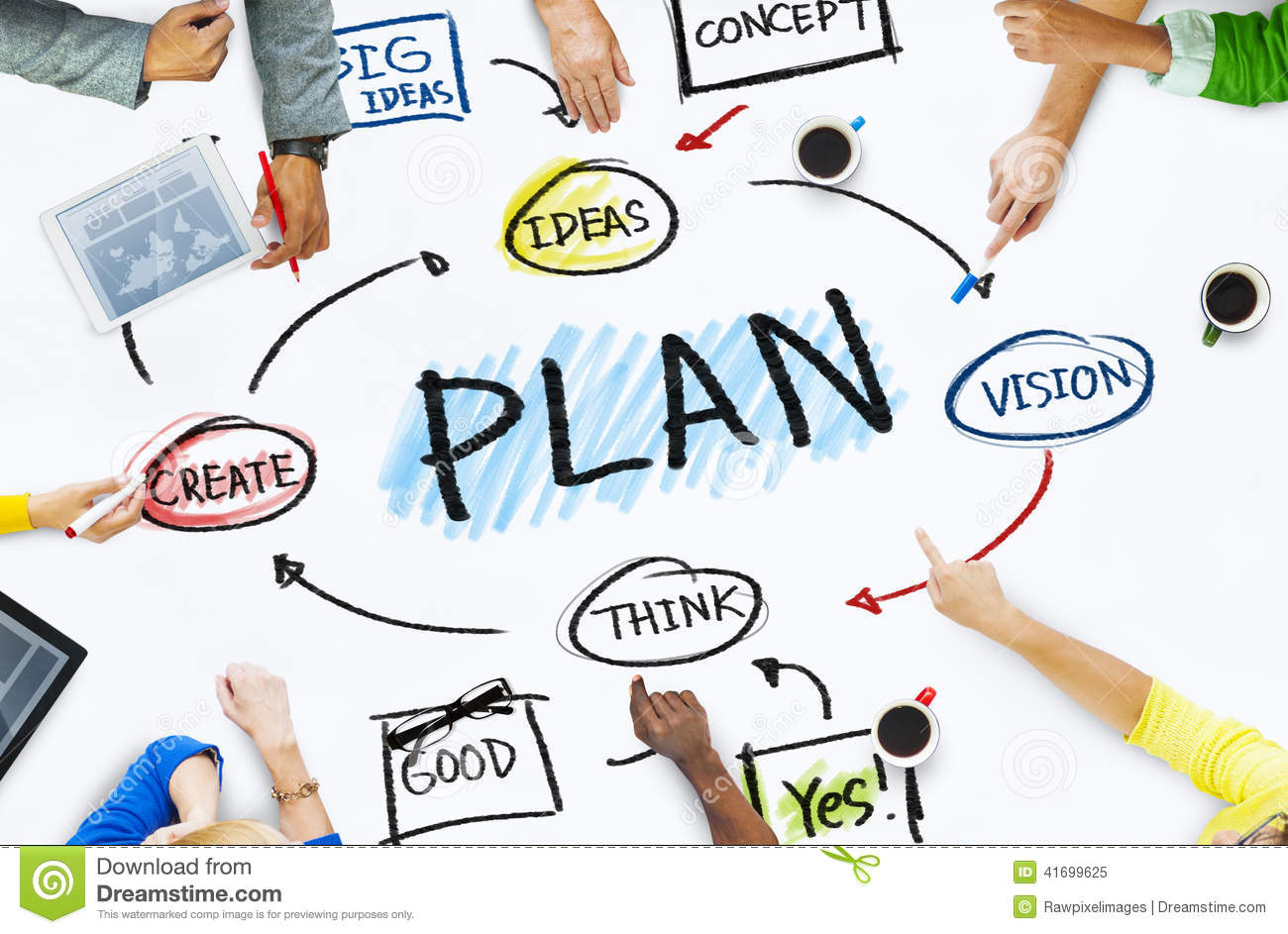 over planning in business