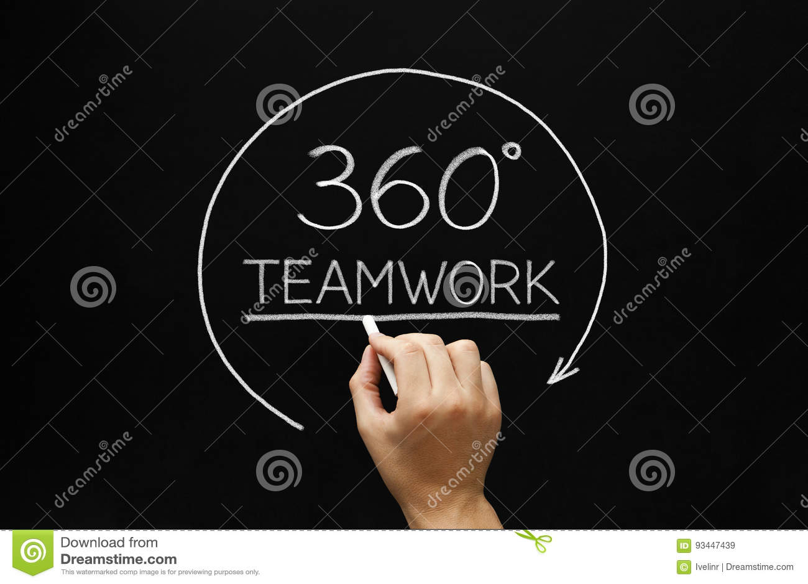 Groepswerk 360 Graden Concepten