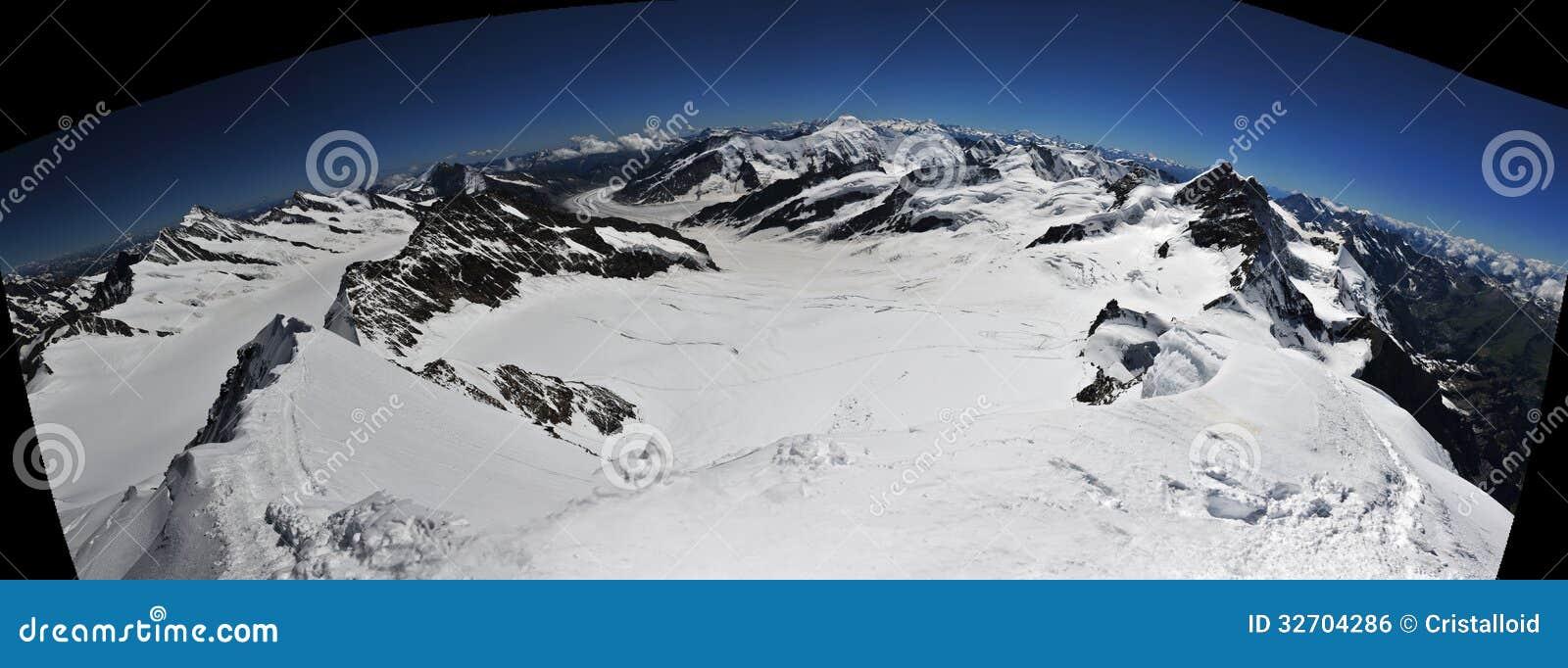 Groot panorama