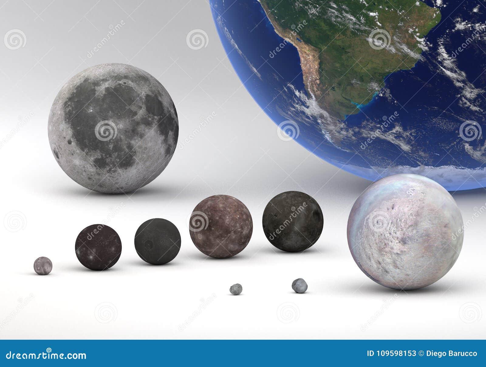 Groottevergelijking tussen Uranus en de manen en de Aarde van Neptunus met maan