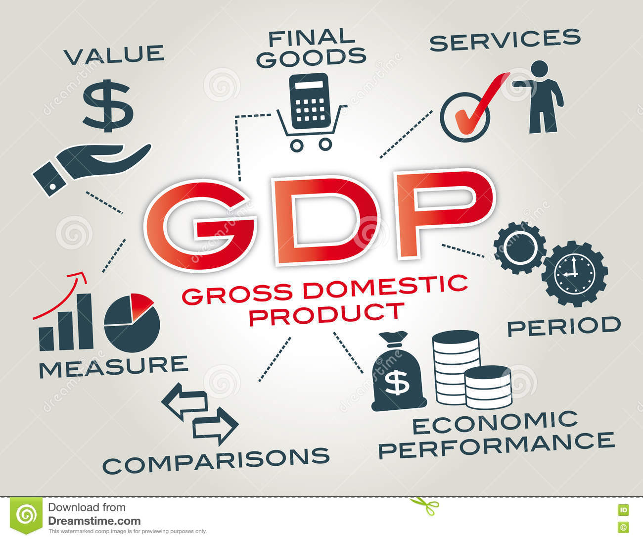 Economics notes gross domestic product
