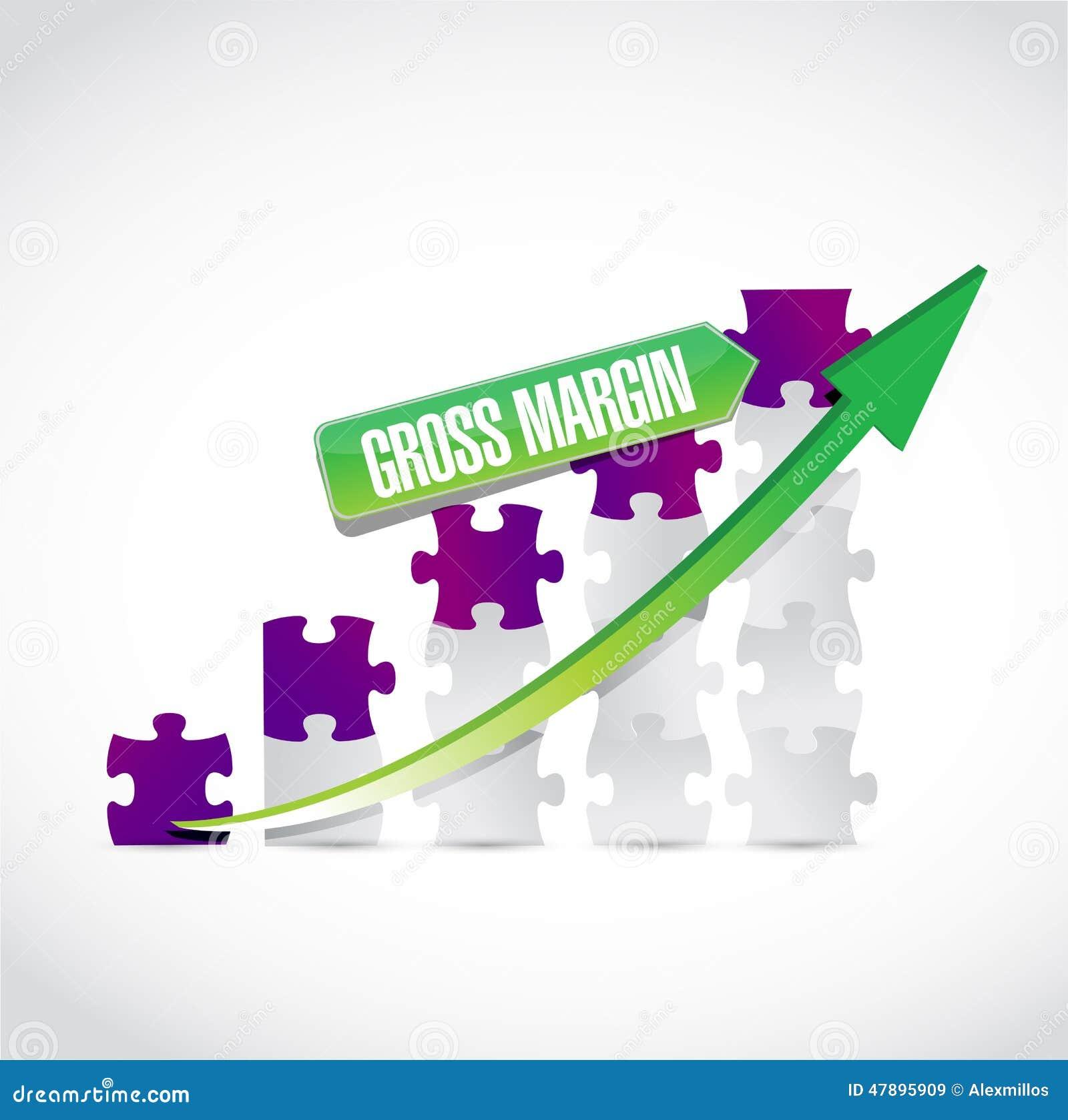 gross margin puzzle business graph stock illustration image 47895909. Black Bedroom Furniture Sets. Home Design Ideas
