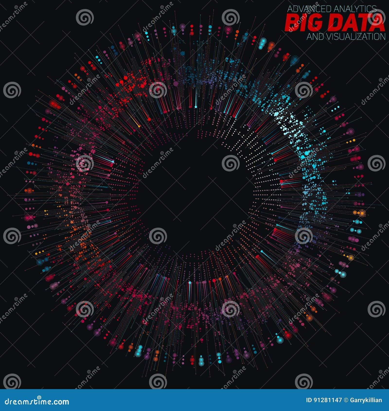 Grote gegevens cirkel kleurrijke visualisatie Futuristische infographic Informatie esthetisch ontwerp Visuele gegevensingewikkeld