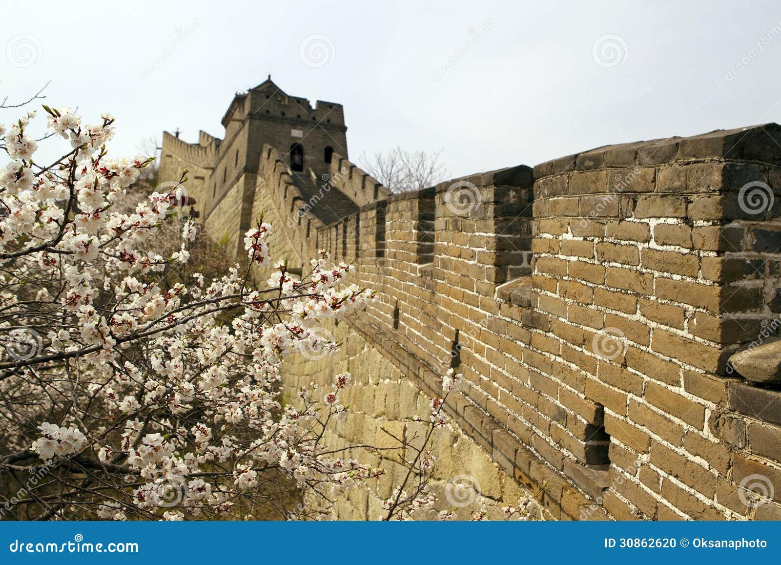 Grote Foto Op Muur.Grote Muur Van China Stock Foto Afbeelding Bestaande Uit Sprawling