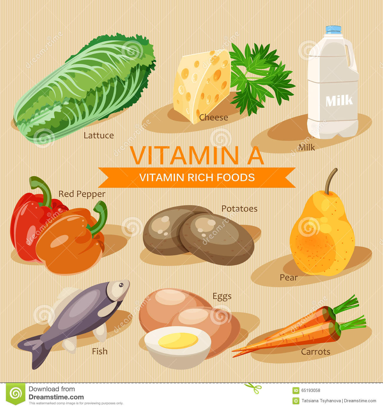 Groups of healthy fruit vegetables meat fish and dairy products groups of healthy fruit vegetables meat fish and dairy products containing specific vitamins vitamin a stock vector illustration of lifestyle workwithnaturefo