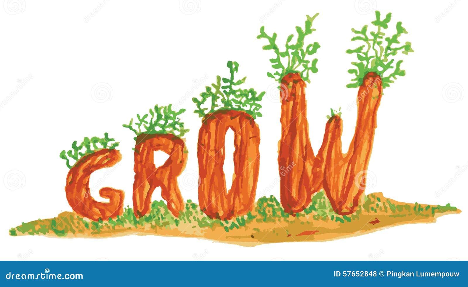 Draw A Plan Grow Word Art Stock Illustration Image 57652848