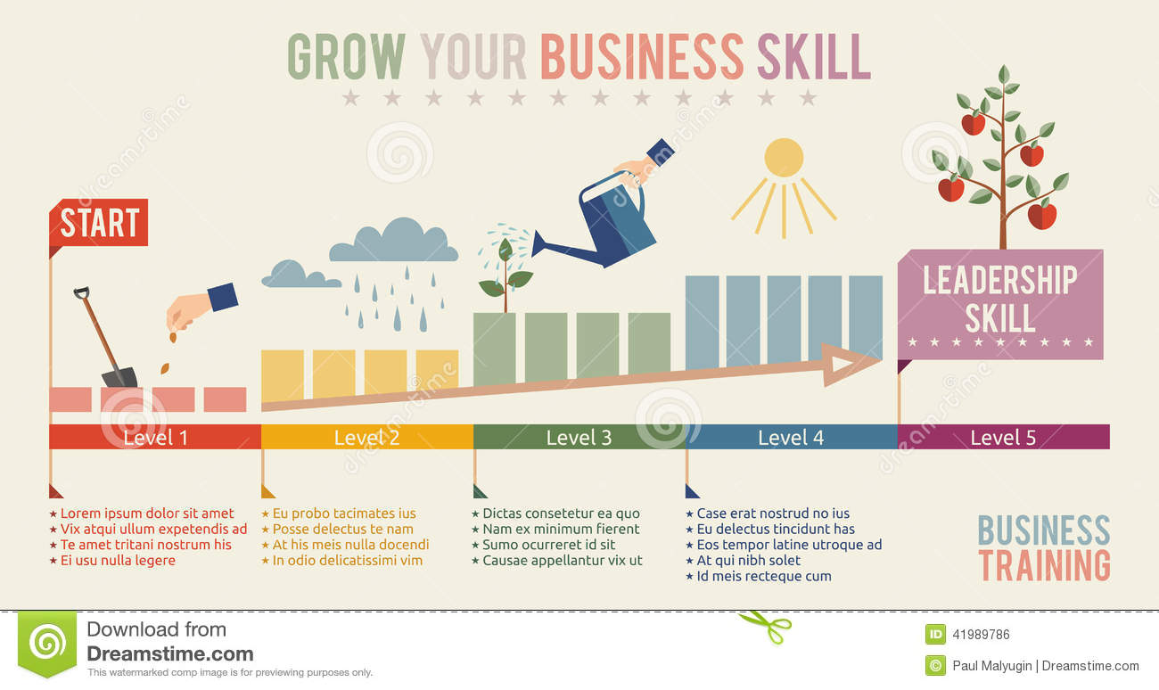 business creation and growth Petitive analysis, (b) managing growth, (c) discovery/idea gen- eration, (d) risk   tween education for business creation and education for ex- isting business.