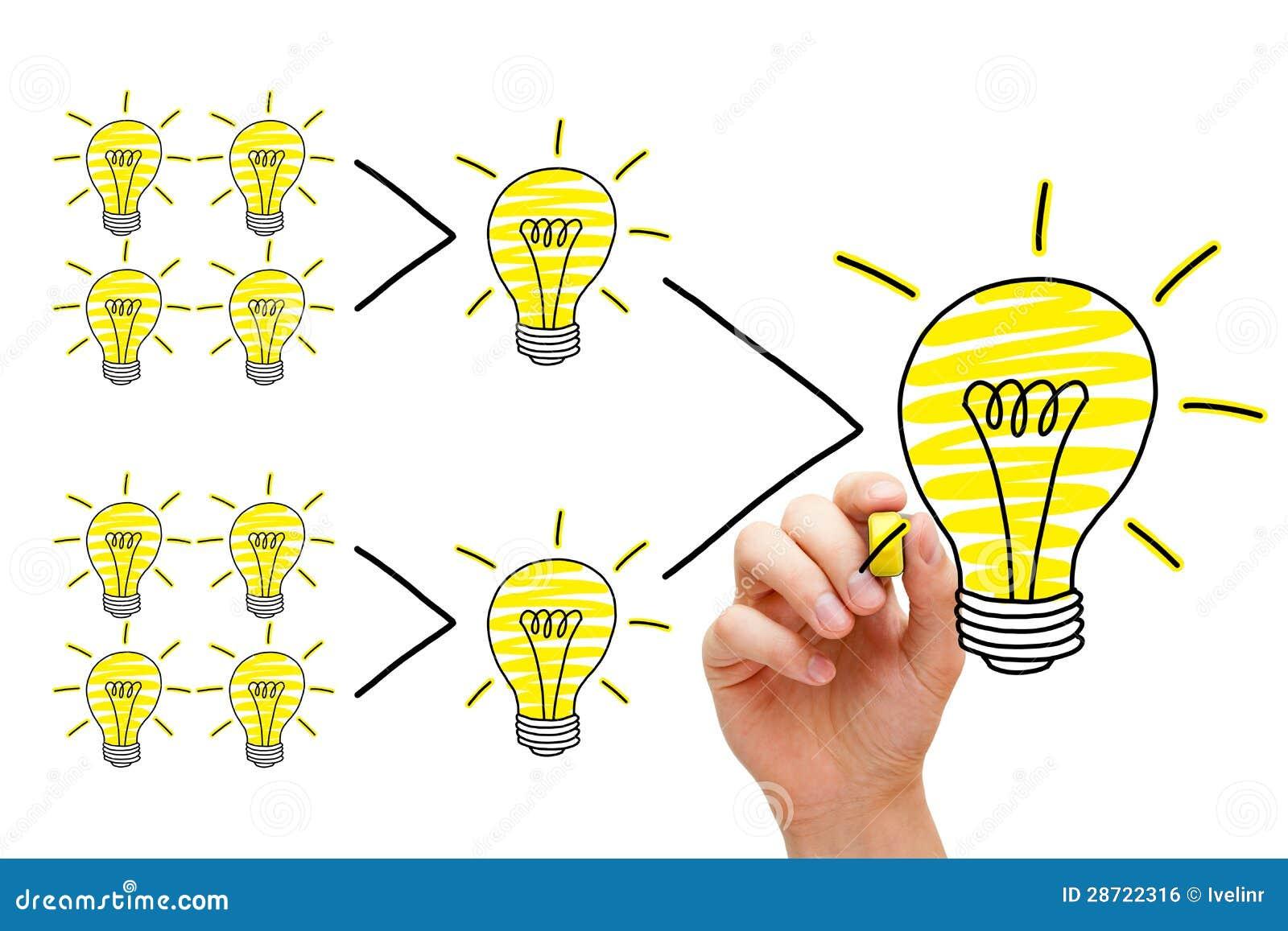 Growing Idea