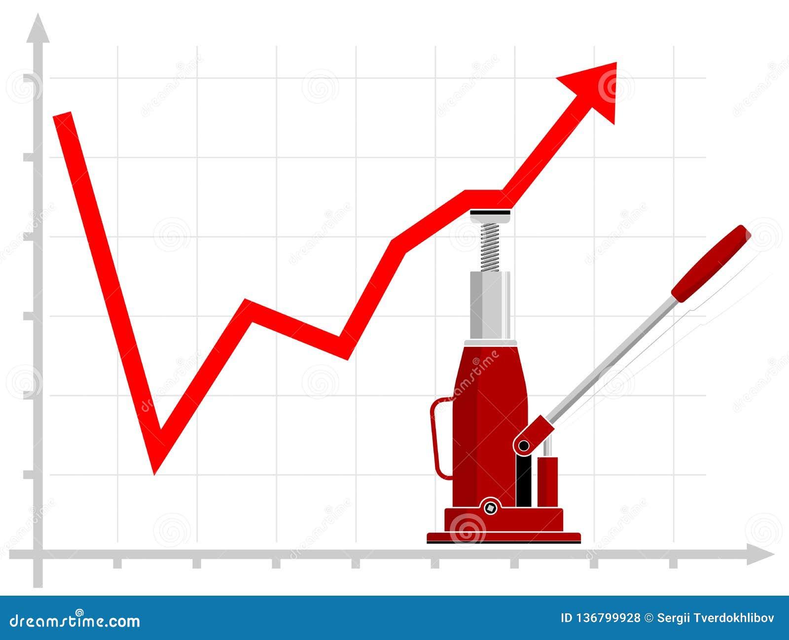 Super Growth Of Financial Indicators Raising Results Hydraulic Jack Wiring Digital Resources Ntnesshebarightsorg