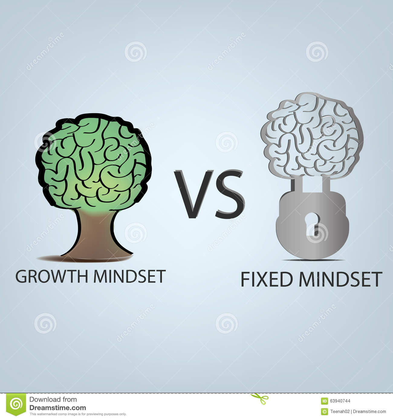 growth vs fixed mindset essay Free essay: mindset ivy bridge jami s  essay about basketball and growth mindset 718 words  people with a fixed mindset thrive only when things are.