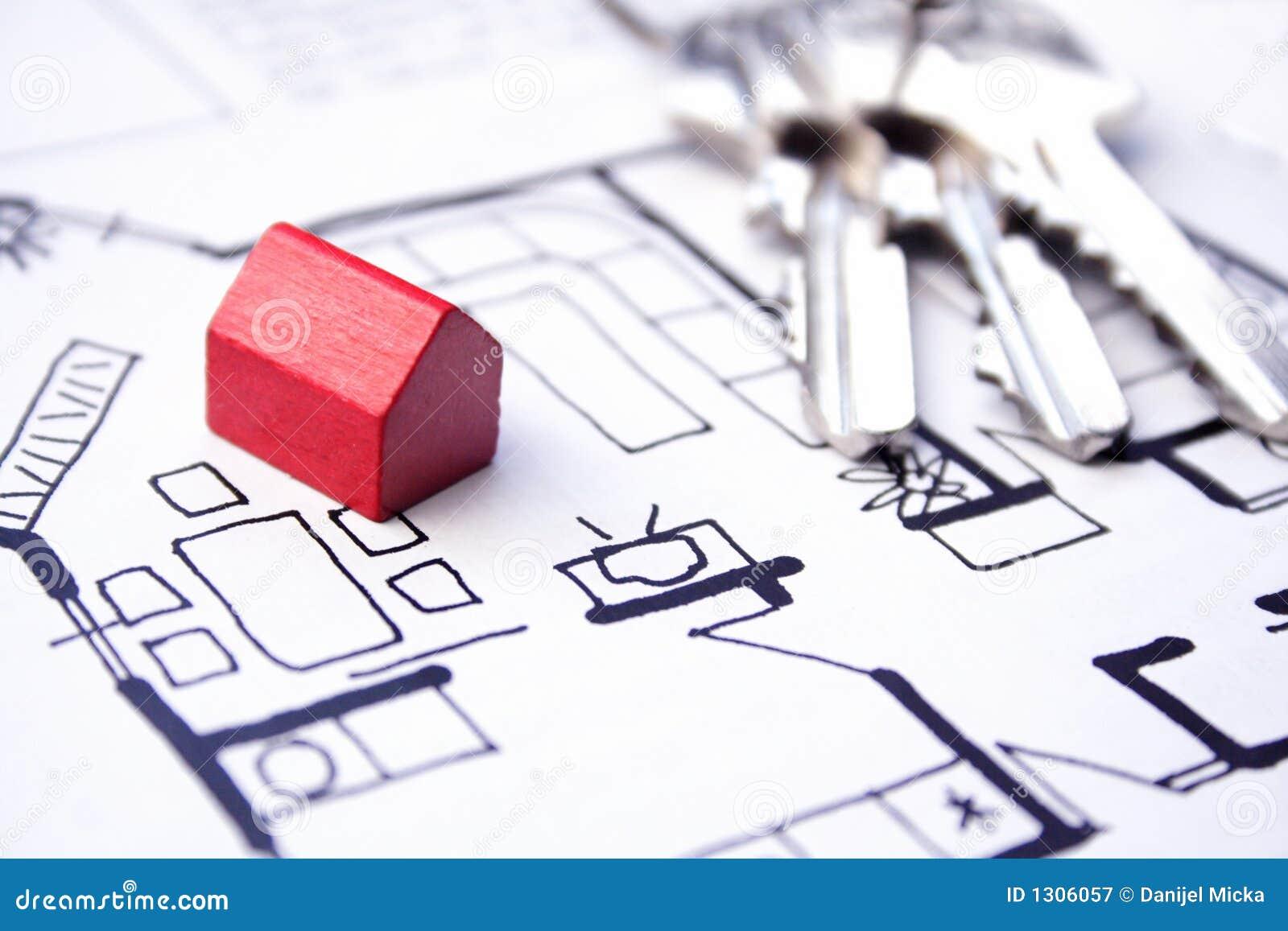 Grundbesitzplan