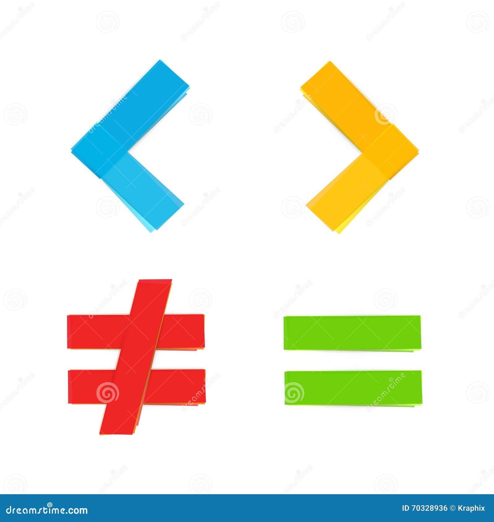 Grundläggande matematiska symboler likställer mindre stort