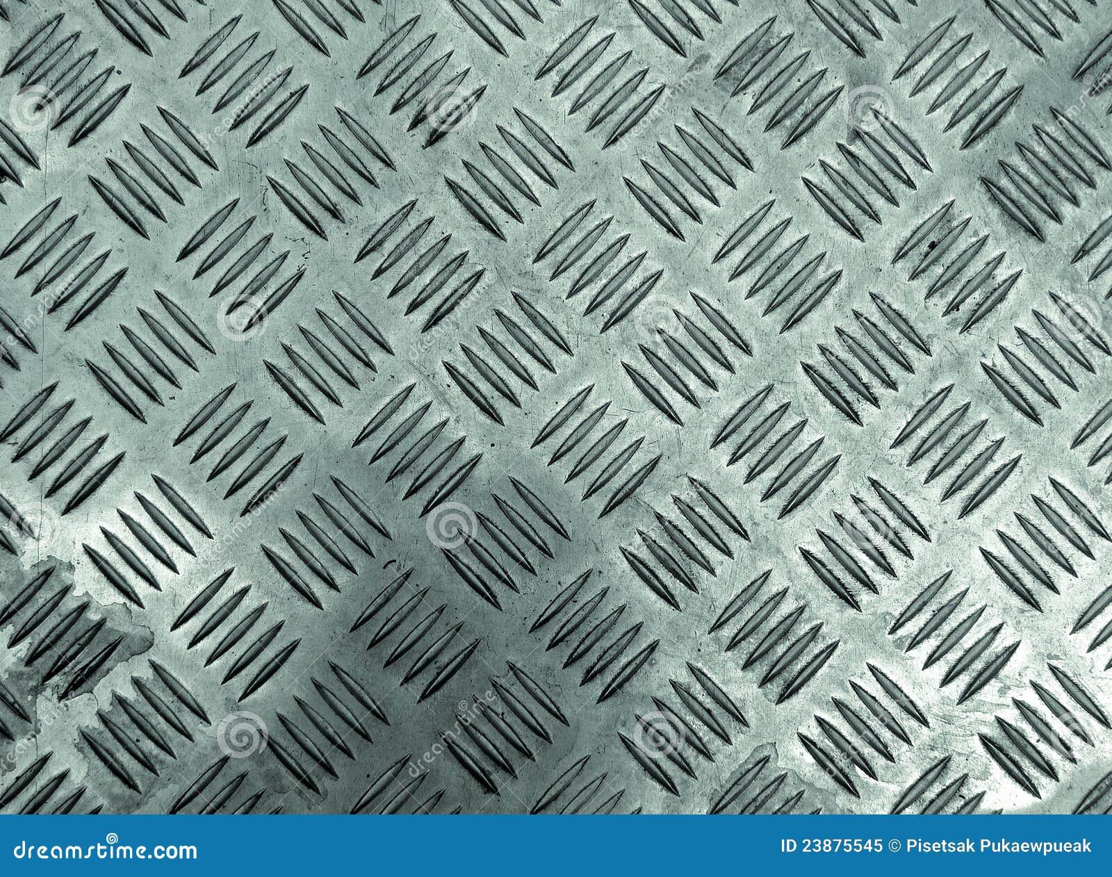 Grunge pattern texture of Metal Plate