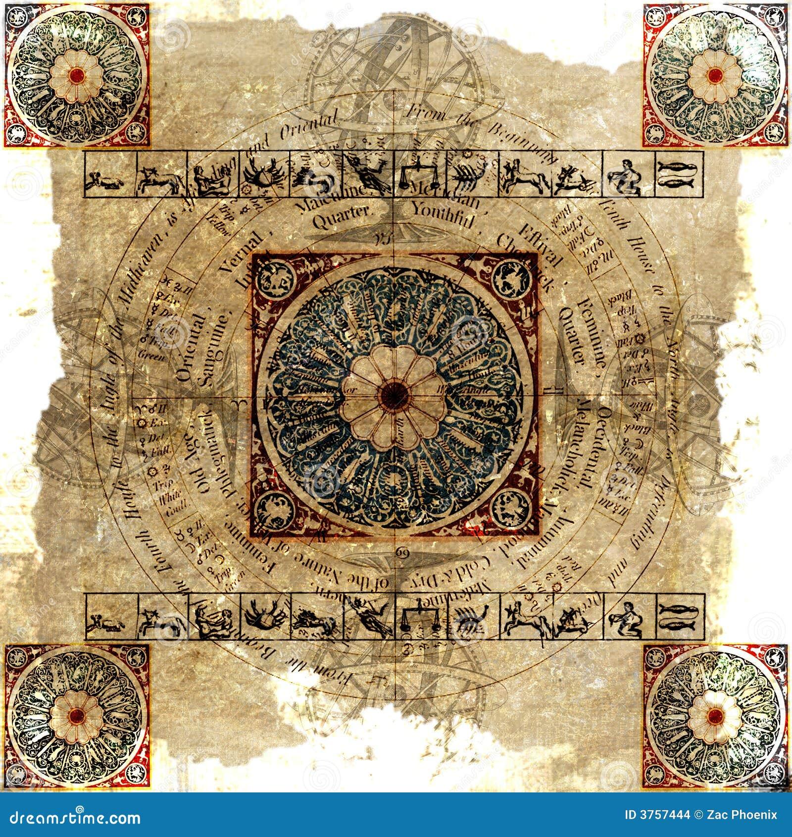 Grungy Hintergrund des Astrologie-Tierkreises (heller) -
