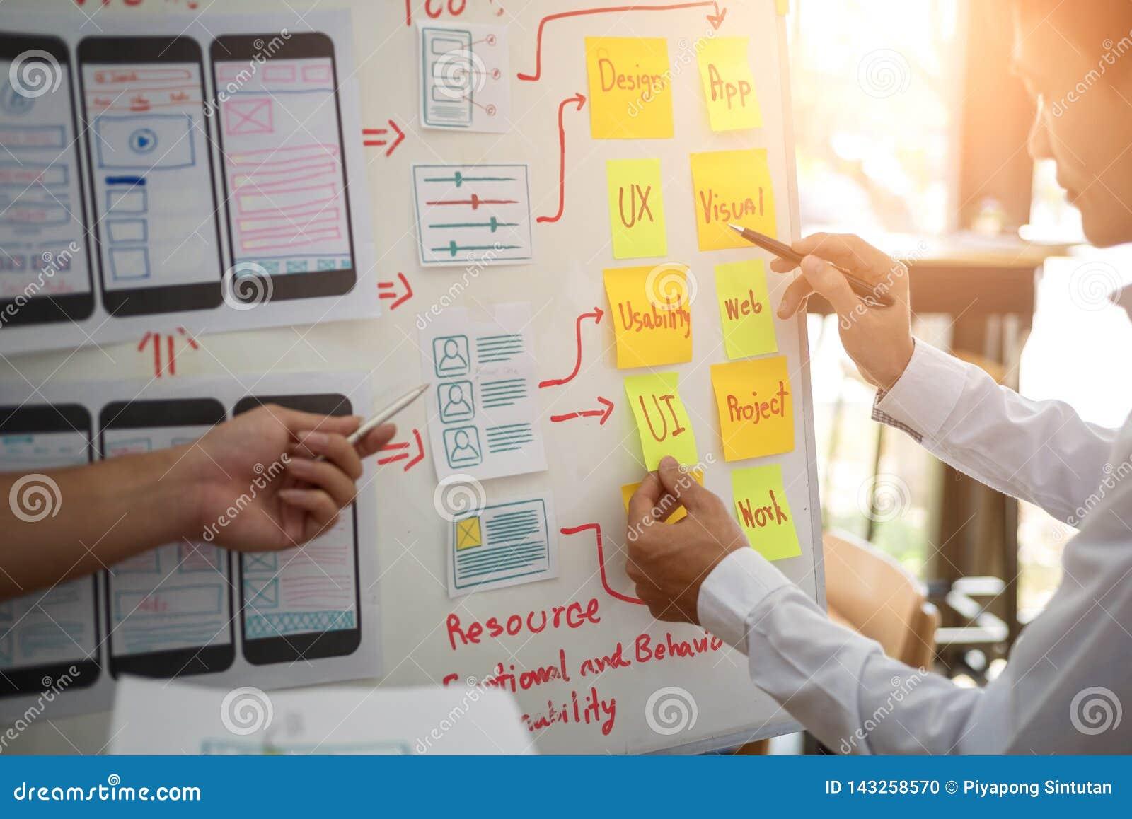 Grupo creativo del diseñador de UX que trabaja sobre proyecto de aplicación móvil de cepillado con las notas pegajosas Concepto d