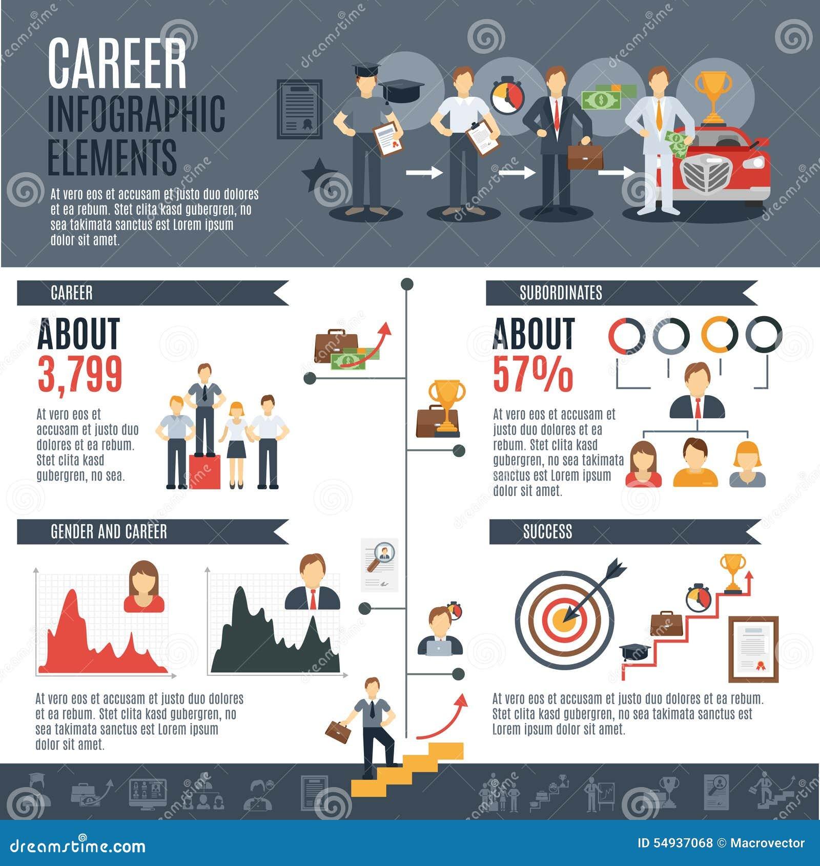 Grupo de Infographics da carreira