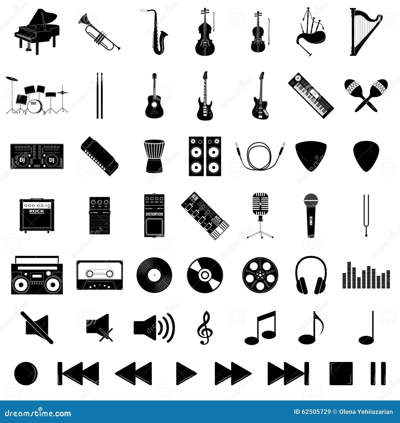 Grupo do instrumento musical
