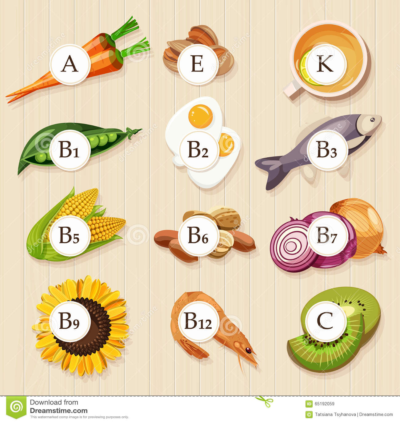 vitaminer i grönsaker