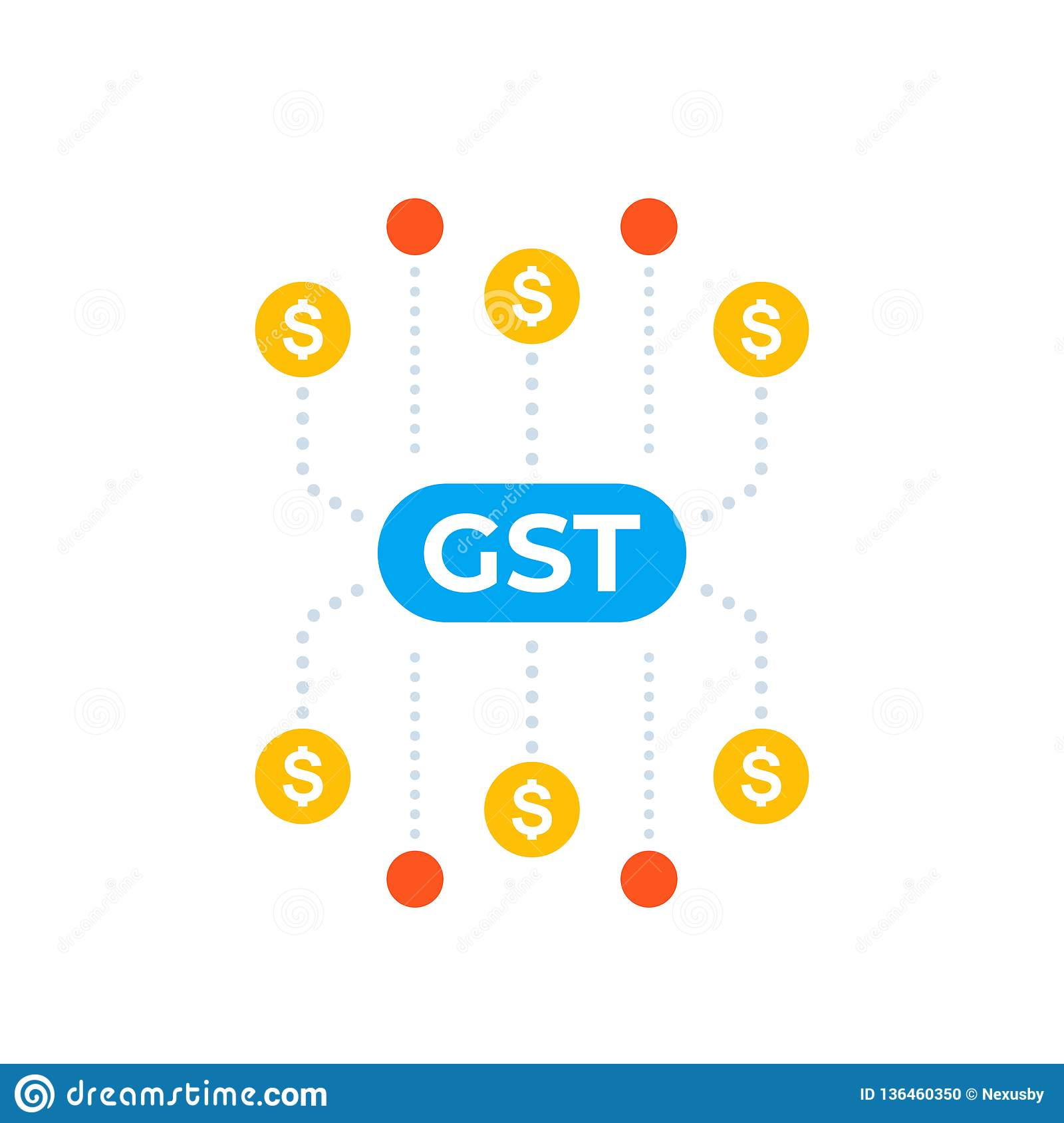 GST, goods and service tax, taxation concept