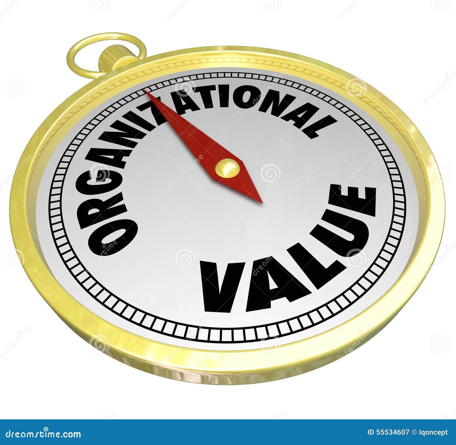Guía de organización del compás del oro del valor 3d digno de los éticas de la cultura