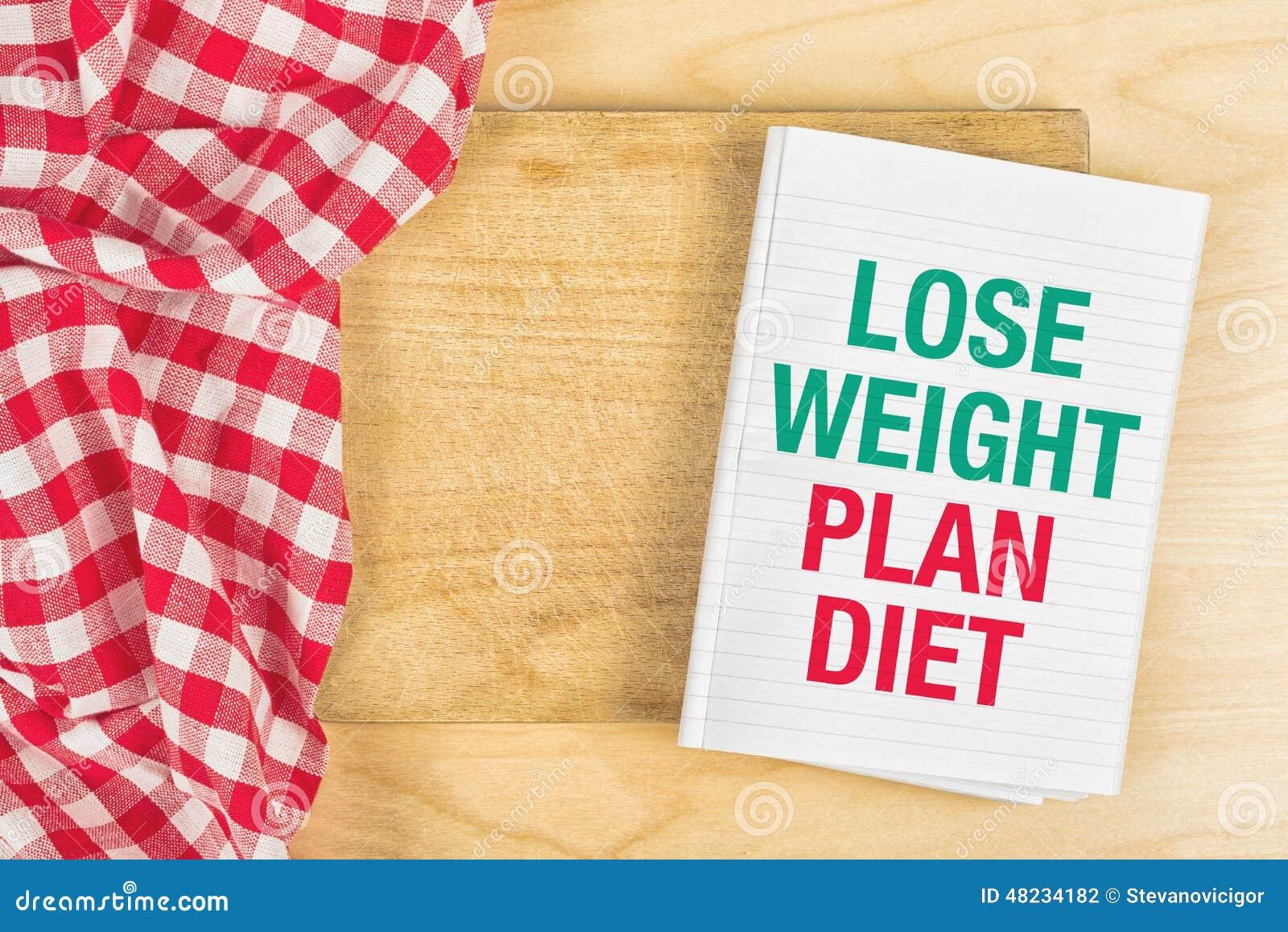 Gubi ciężaru planu dietę