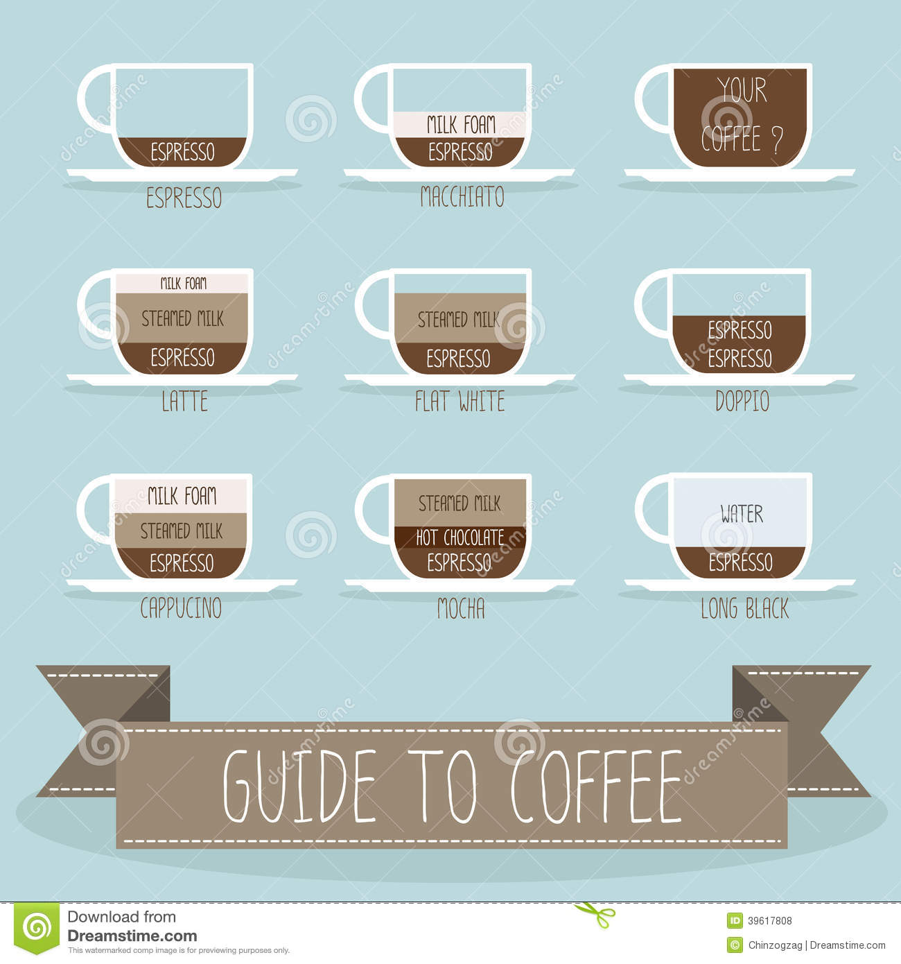 Guide To Coffee Stock Vector - Image: 39617808