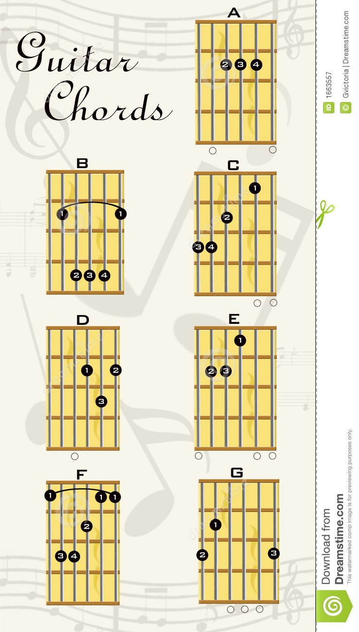 Guitar Chords Royalty Free Stock Photography - Image: 1663557