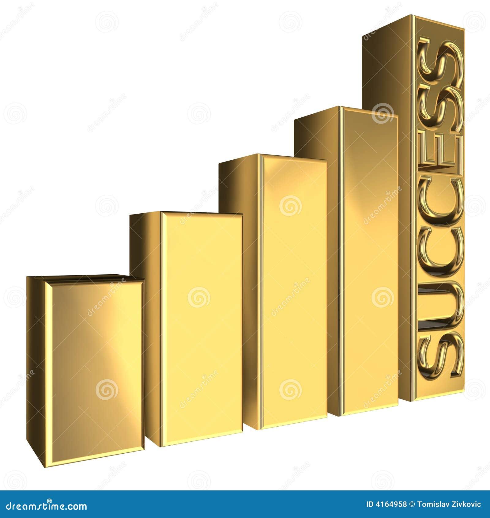 guld graf