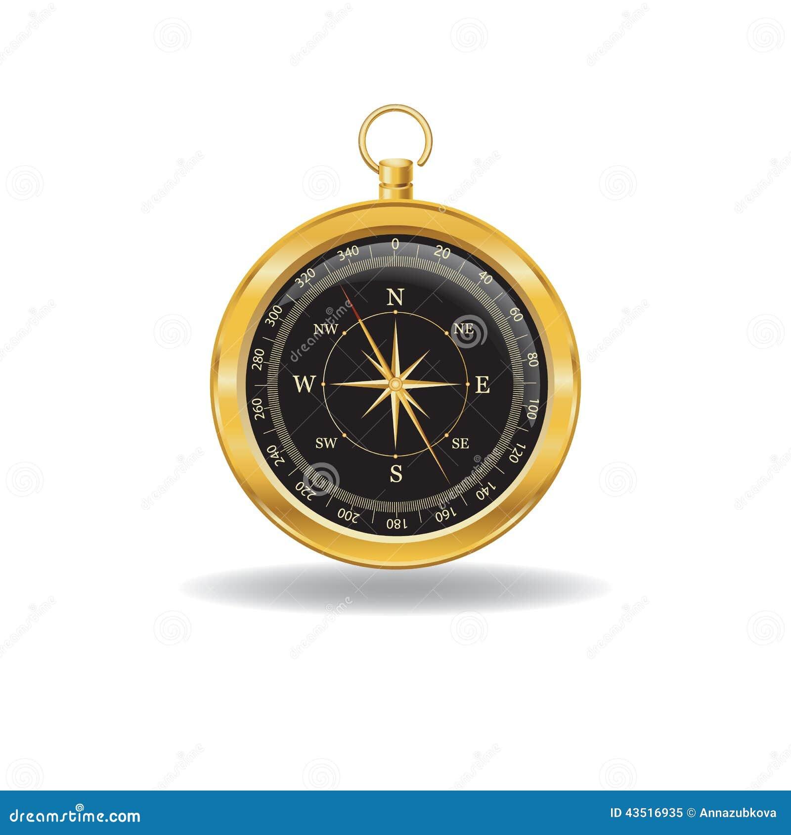Guld- kompass med windrose