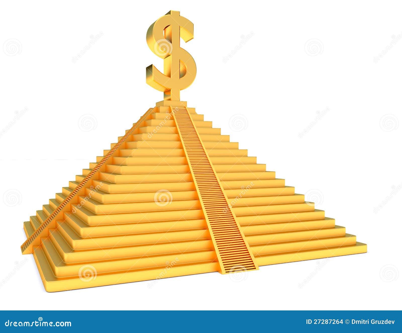 Guld- pyramiddollar