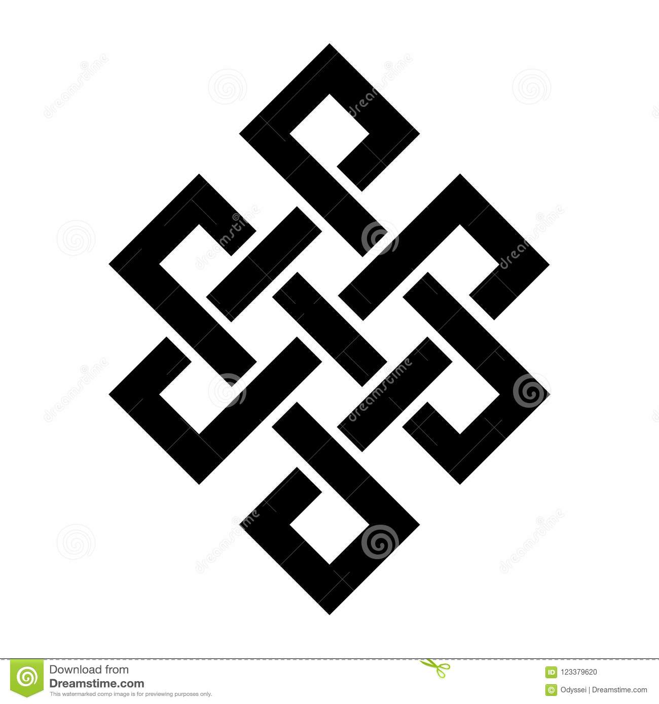 Guts Of Buddha The Eternal Knot Symbol Of Inseparability Of