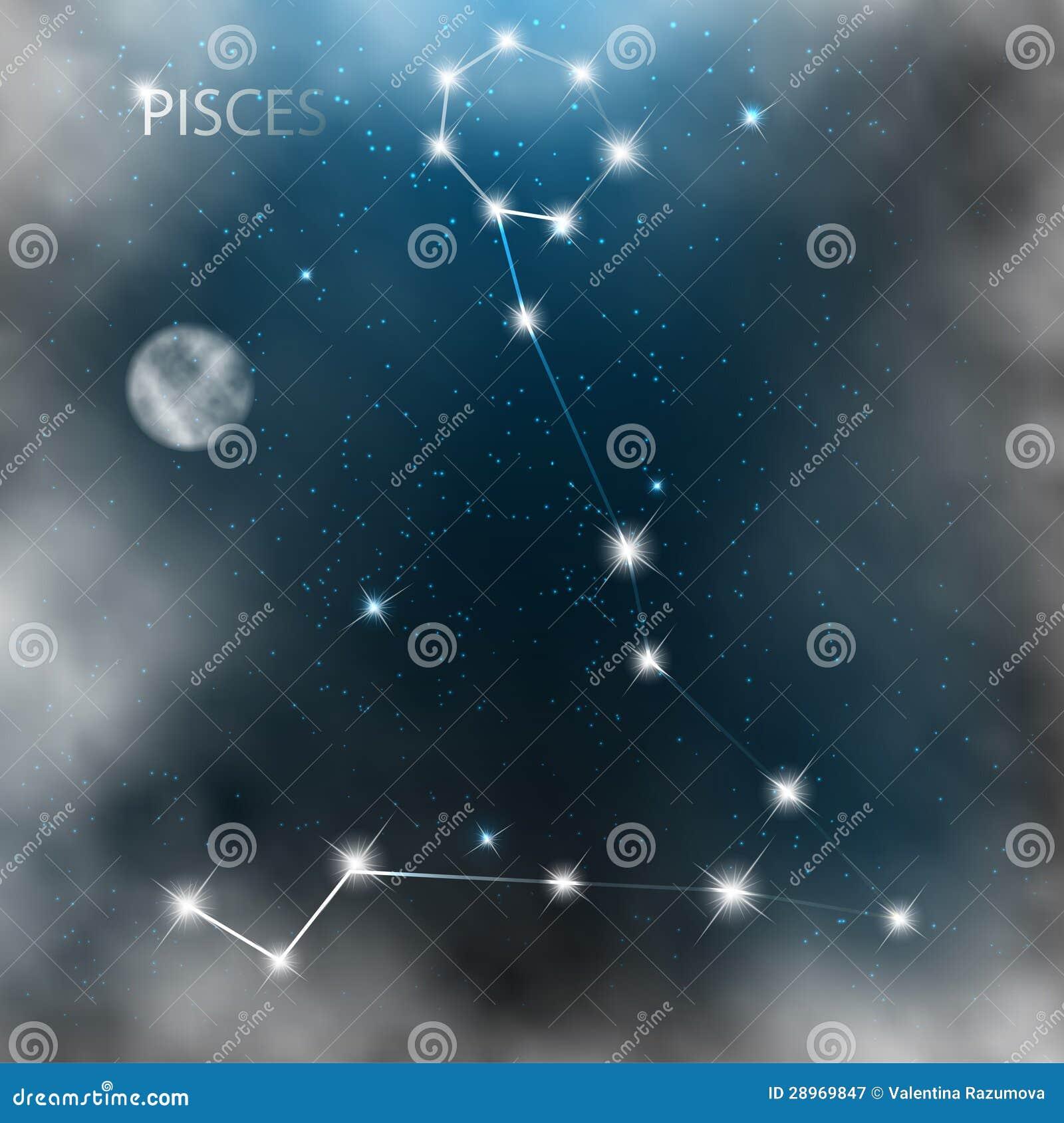 Gwiazdozbiór szyldowe jaskrawe gwiazdy w kosmosach