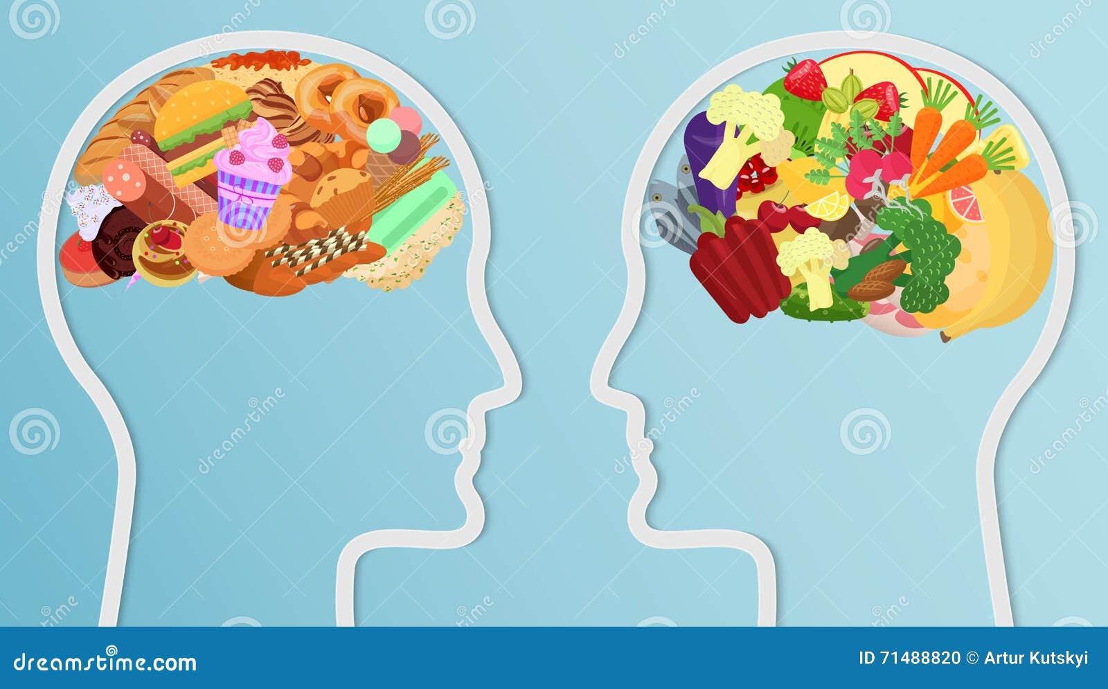 Hälso- och unhealthmat äter i hjärna Konturn för det mänskliga huvudet bantar primat sunt livsstilbegrepp