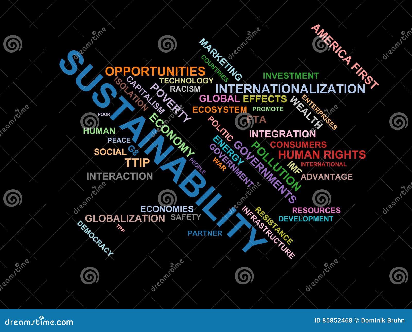 Hållbarhet - ordmolnwordcloud - uttryck från den globalisering-, ekonomi- och politikmiljön