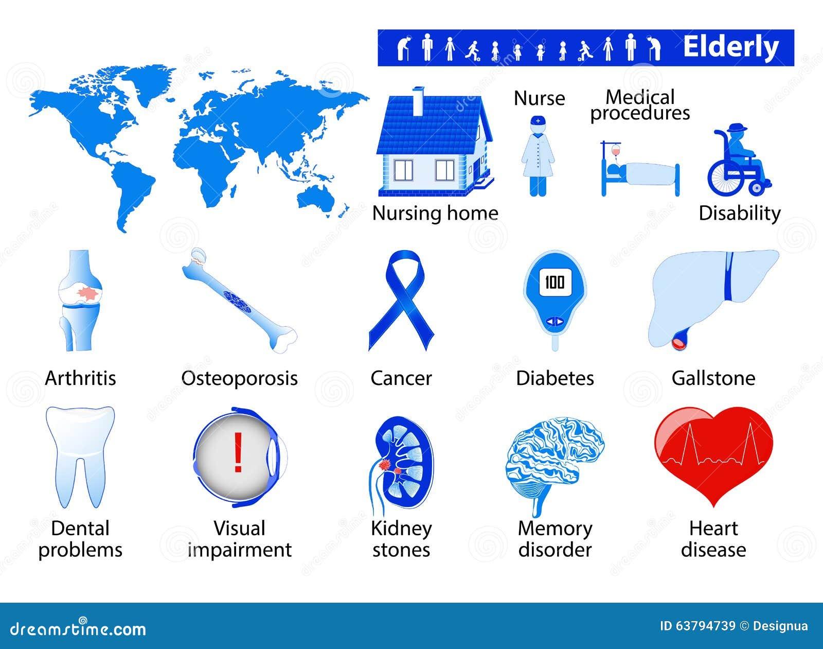Hög hälsoprobleminfographics