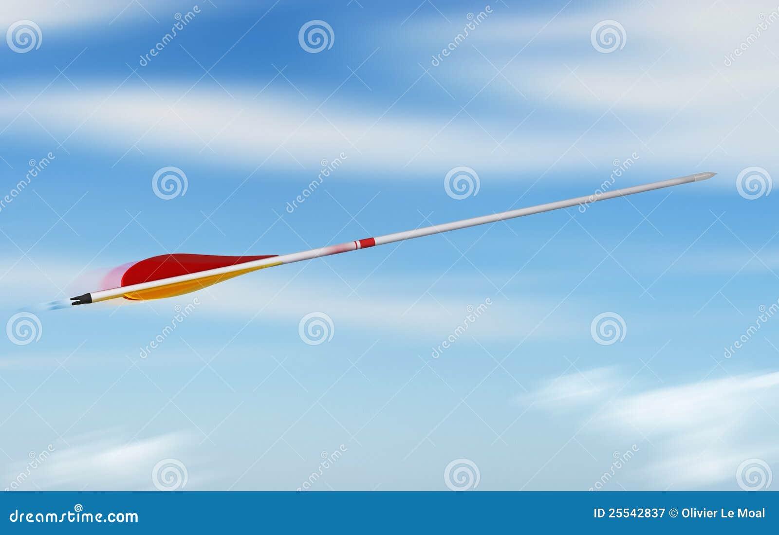 Hög kinetic hastighet för energi