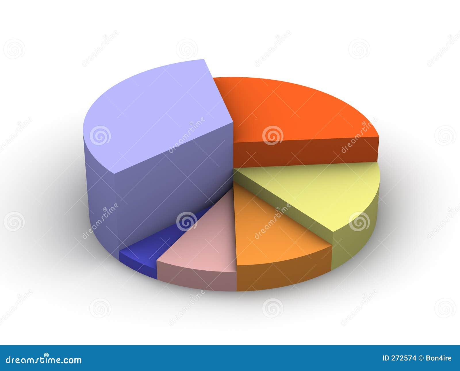 Högstämd pie för diagram