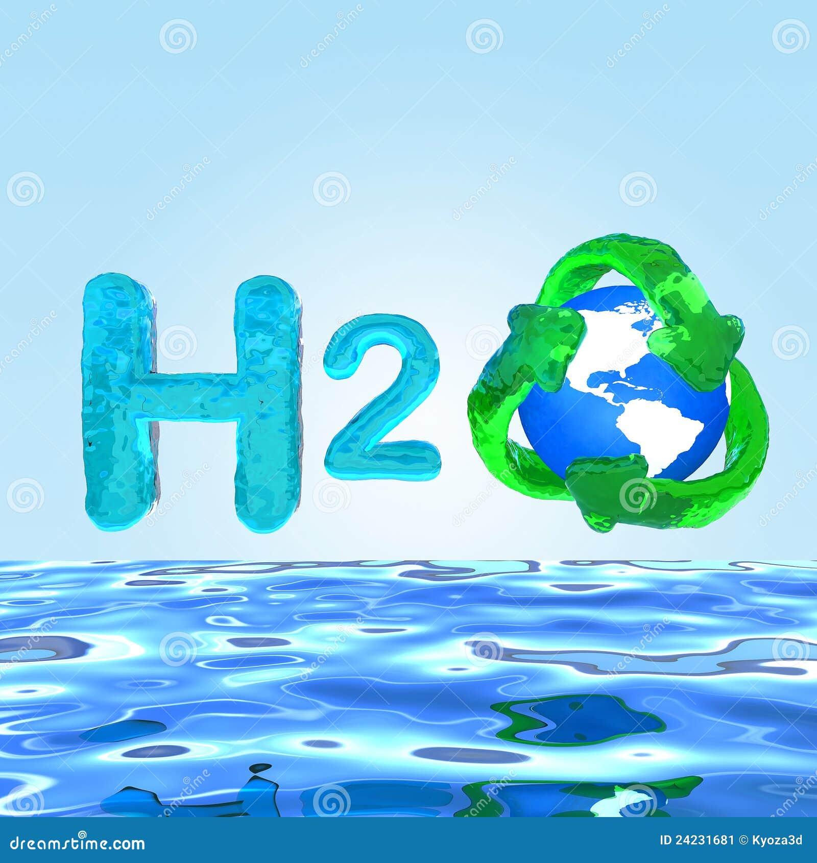 H2o Formula On Water Eco Concept Stock Illustration Illustration