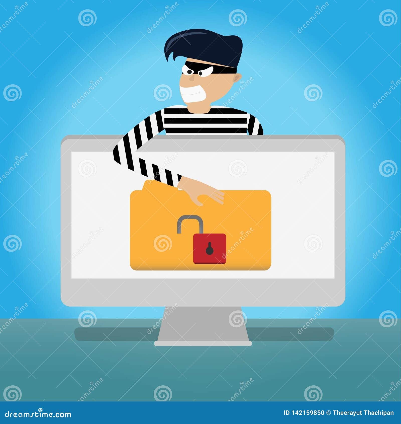 Hacka data för tjuvstöldmapp på persondatorn socialt nätverksbegrepp för internet